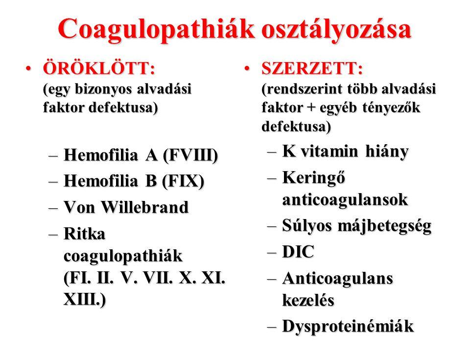 Coagulopathiák osztályozása