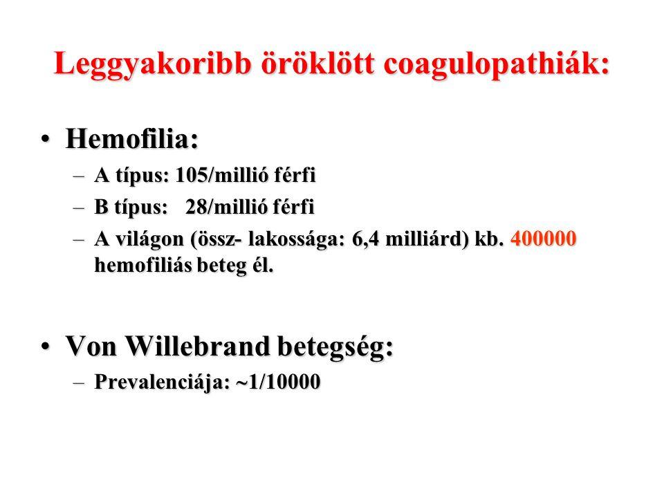 Leggyakoribb öröklött coagulopathiák: