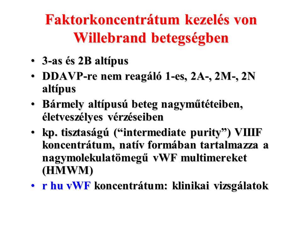 Faktorkoncentrátum kezelés von Willebrand betegségben