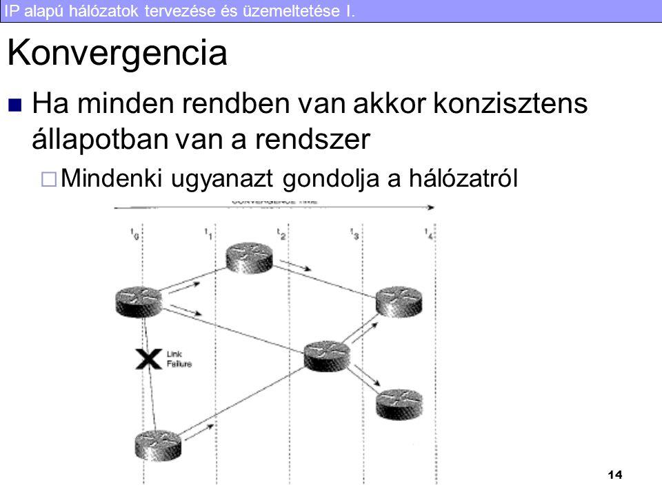Konvergencia Ha minden rendben van akkor konzisztens állapotban van a rendszer.