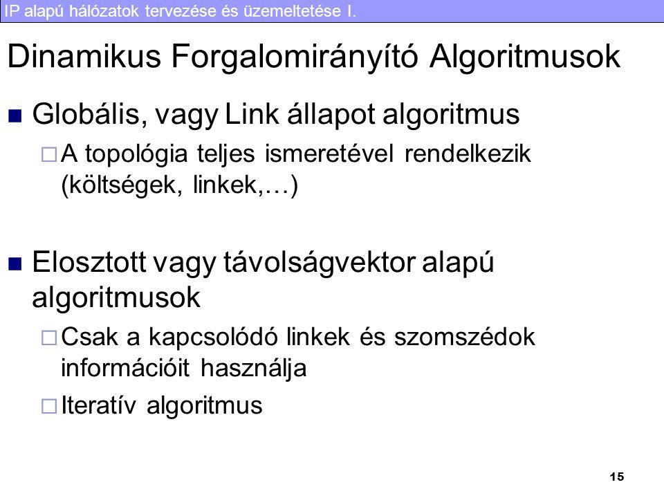 Dinamikus Forgalomirányító Algoritmusok