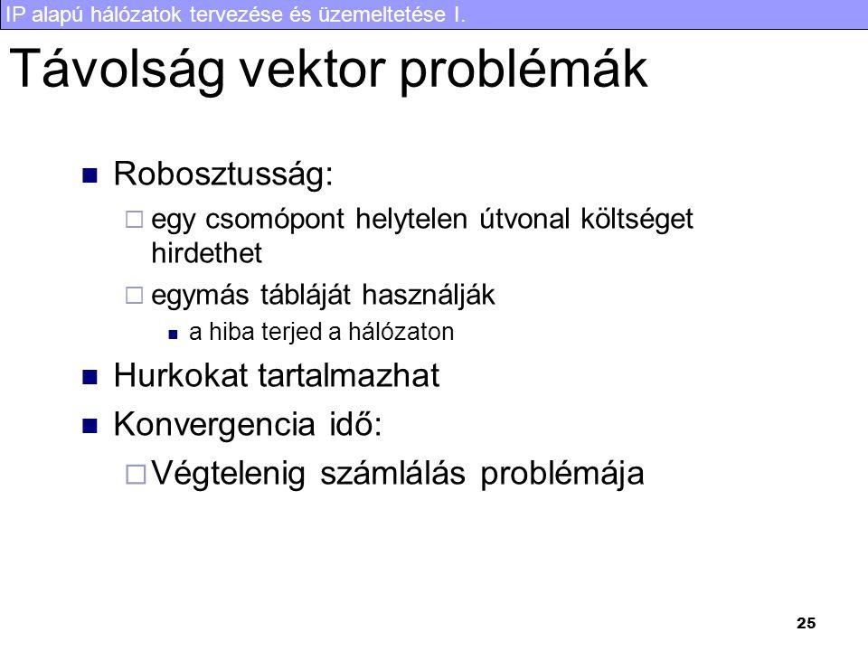 Távolság vektor problémák