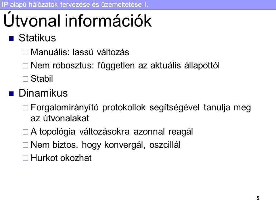 Útvonal információk Statikus Dinamikus Manuális: lassú változás
