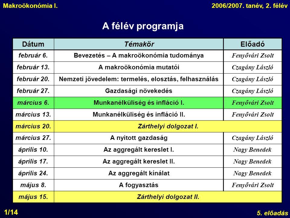 A félév programja Dátum Témakör Előadó február 6.