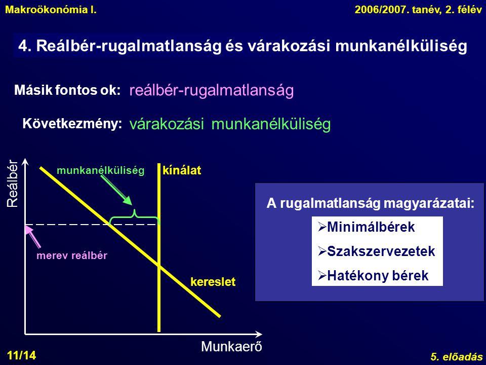 4. Reálbér-rugalmatlanság és várakozási munkanélküliség