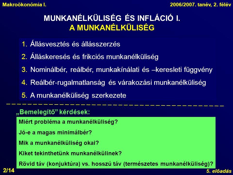 MUNKANÉLKÜLISÉG ÉS INFLÁCIÓ I.