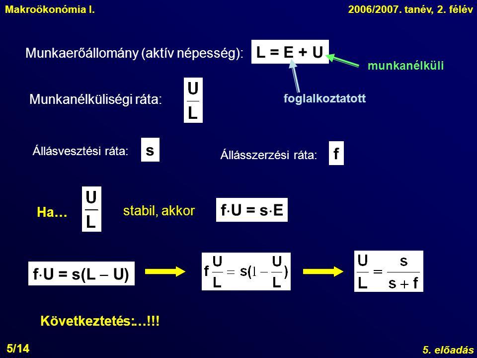 L = E + U s f fU = sE fU = s(L  U)