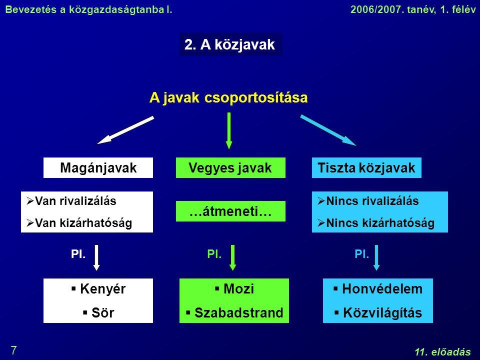 A javak csoportosítása