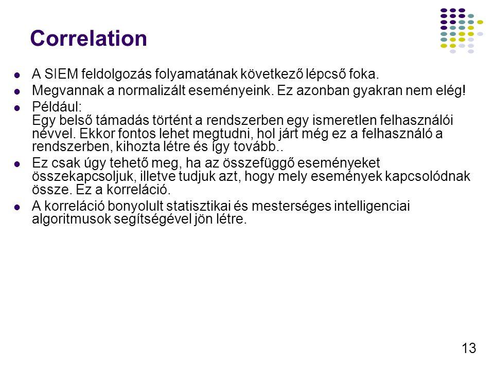 Correlation A SIEM feldolgozás folyamatának következő lépcső foka.