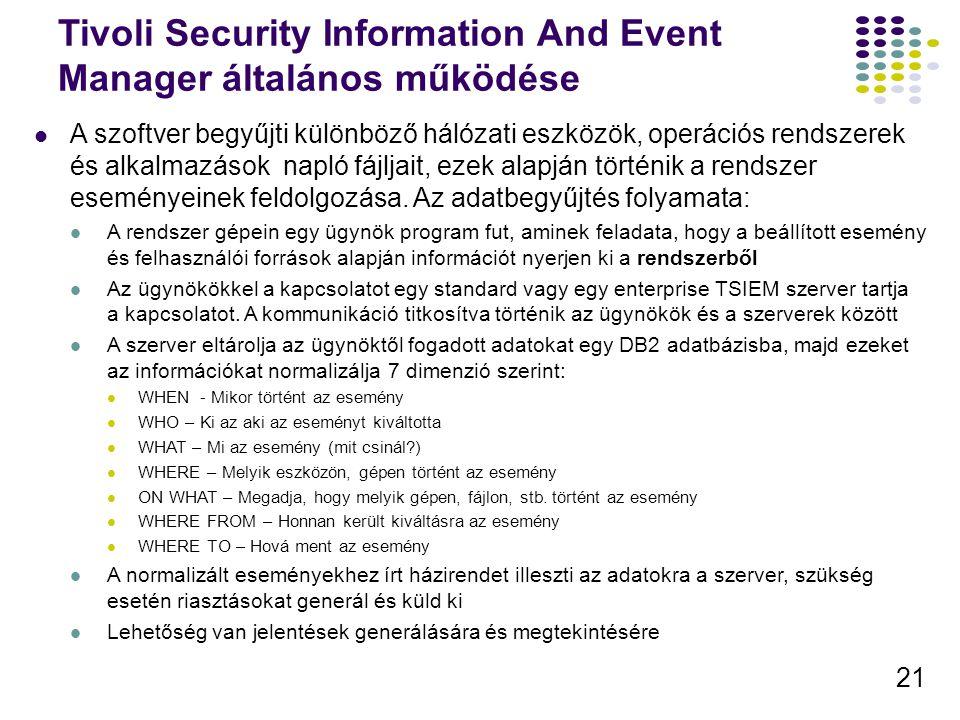 Tivoli Security Information And Event Manager általános működése