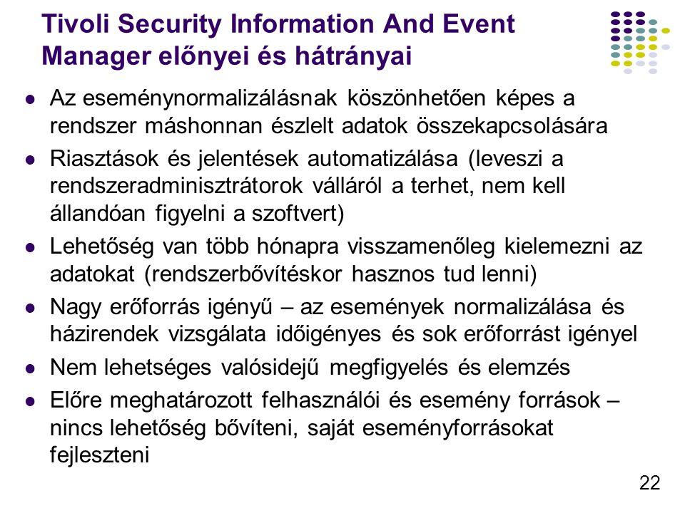 Tivoli Security Information And Event Manager előnyei és hátrányai