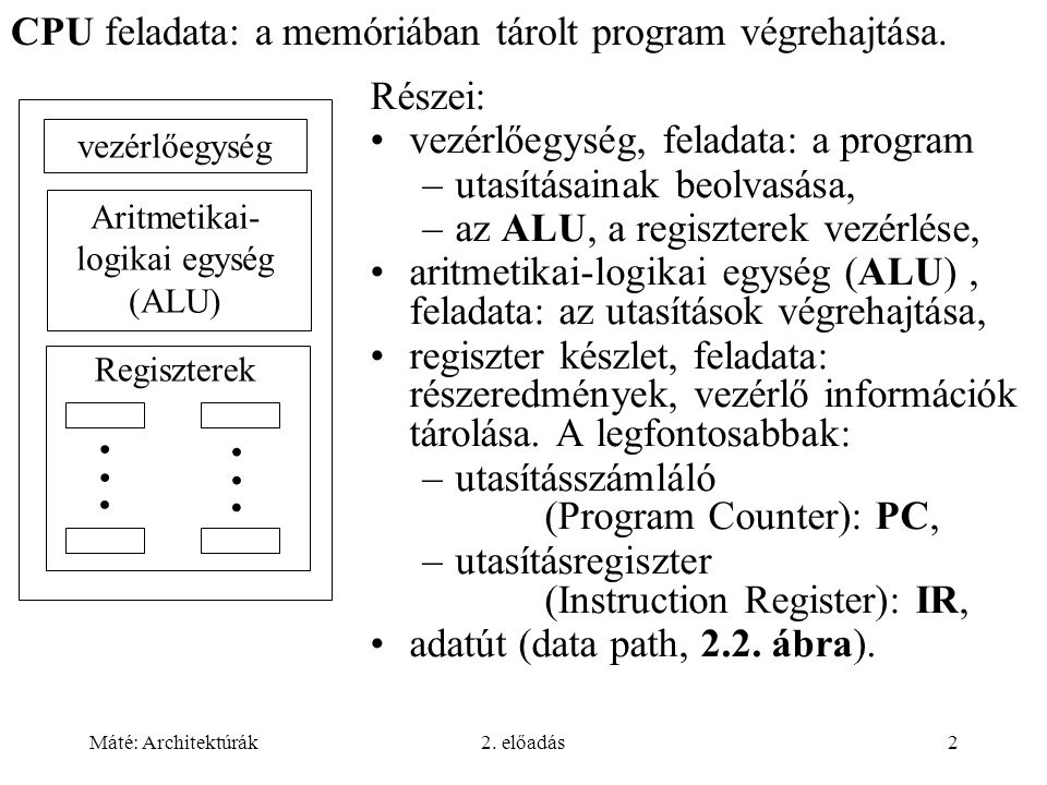 Aritmetikai-logikai egység (ALU)