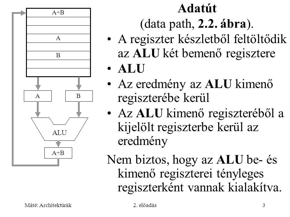 A regiszter készletből feltöltődik az ALU két bemenő regisztere ALU