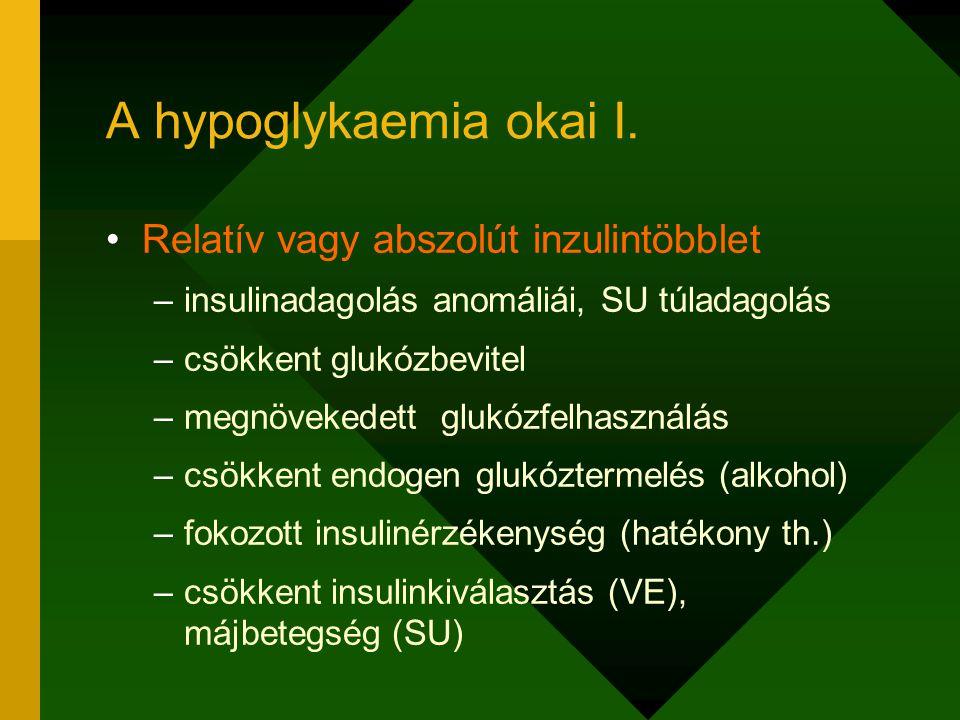 A hypoglykaemia okai I. Relatív vagy abszolút inzulintöbblet