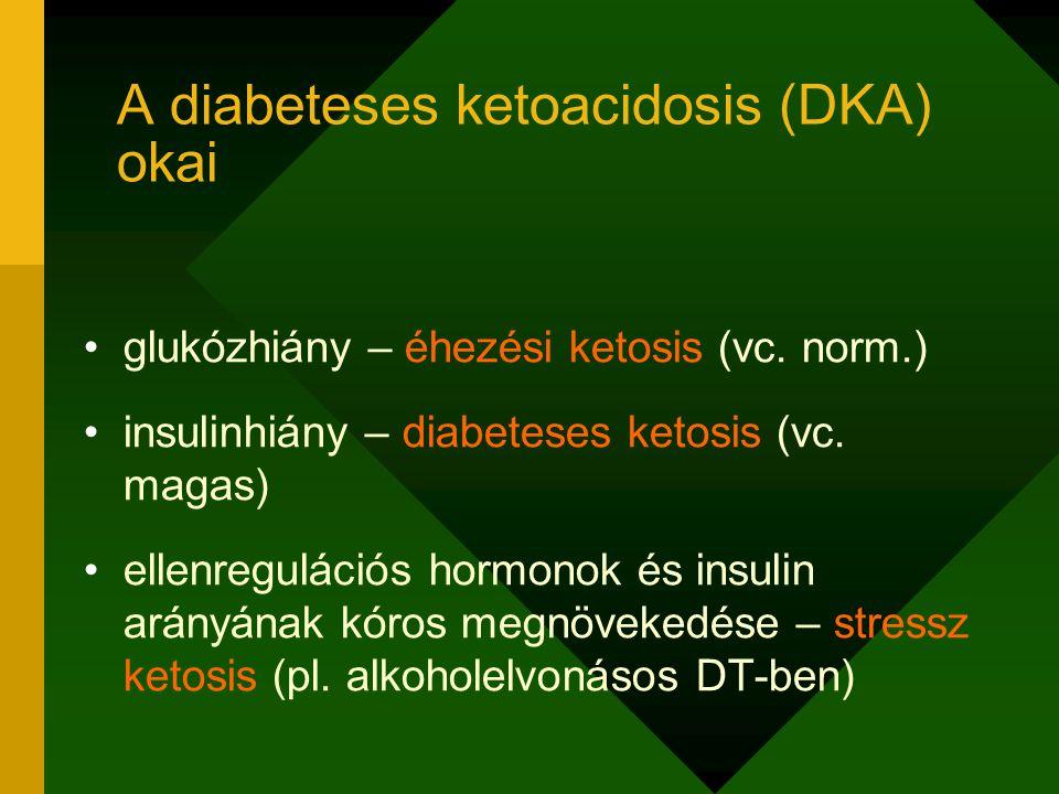 A diabeteses ketoacidosis (DKA) okai