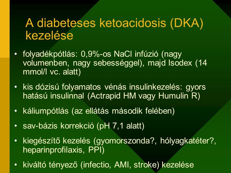 A diabeteses ketoacidosis (DKA) kezelése