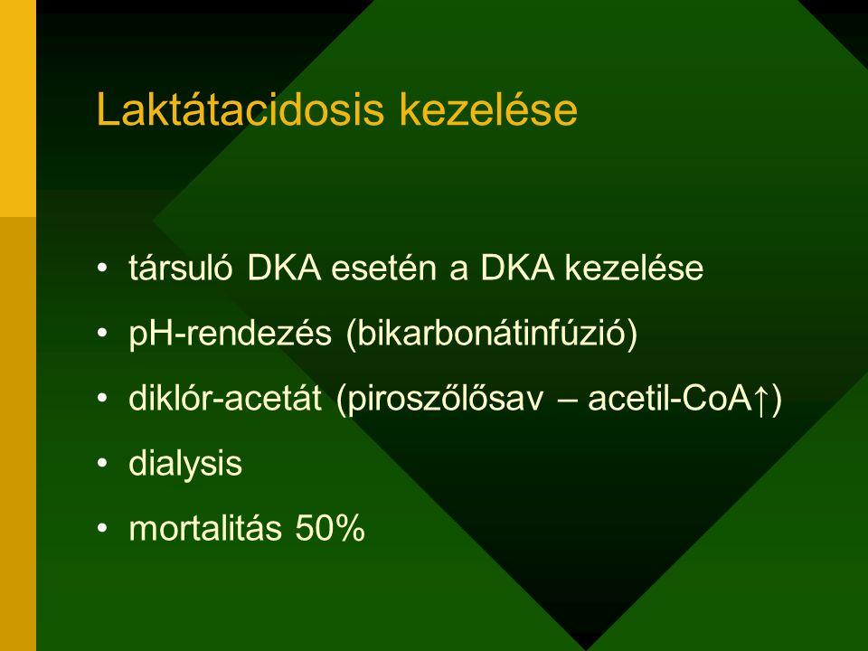 Laktátacidosis kezelése