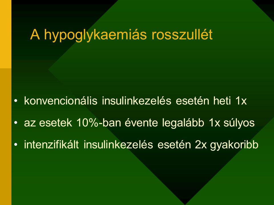 A hypoglykaemiás rosszullét