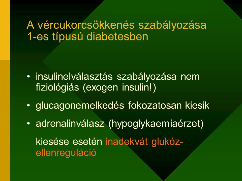 A vércukorcsökkenés szabályozása 1-es típusú diabetesben