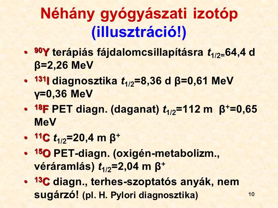 Néhány gyógyászati izotóp (illusztráció!)