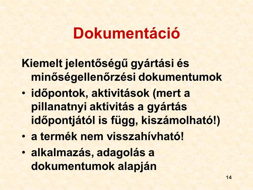 Dokumentáció Kiemelt jelentőségű gyártási és minőségellenőrzési dokumentumok.