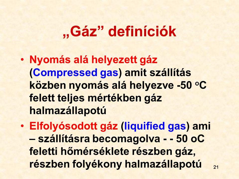 """Gáz definíciók"