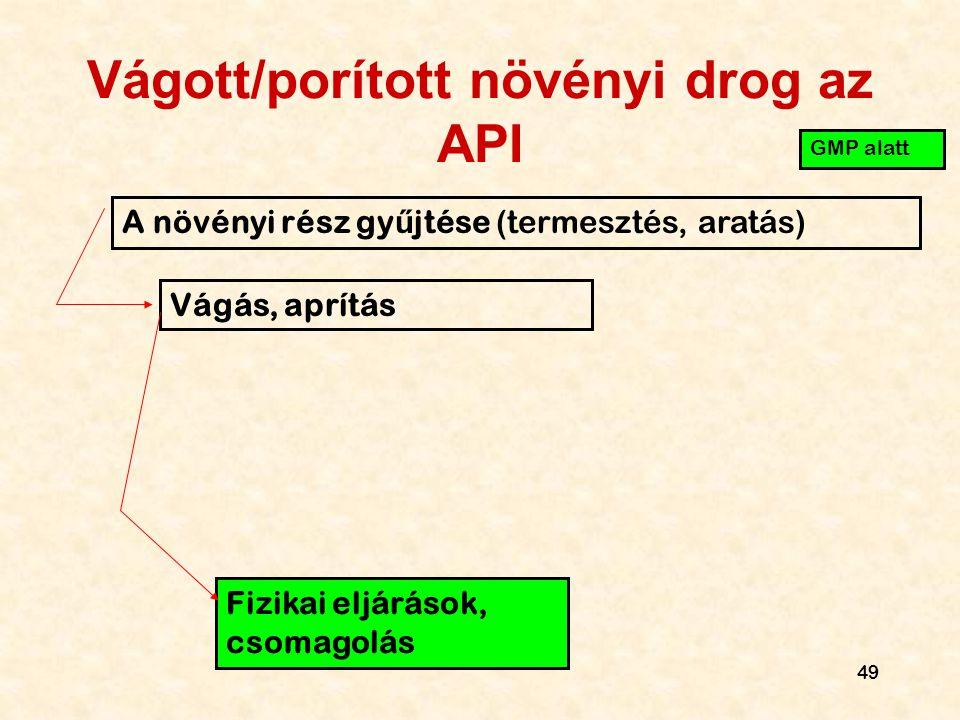 Vágott/porított növényi drog az API
