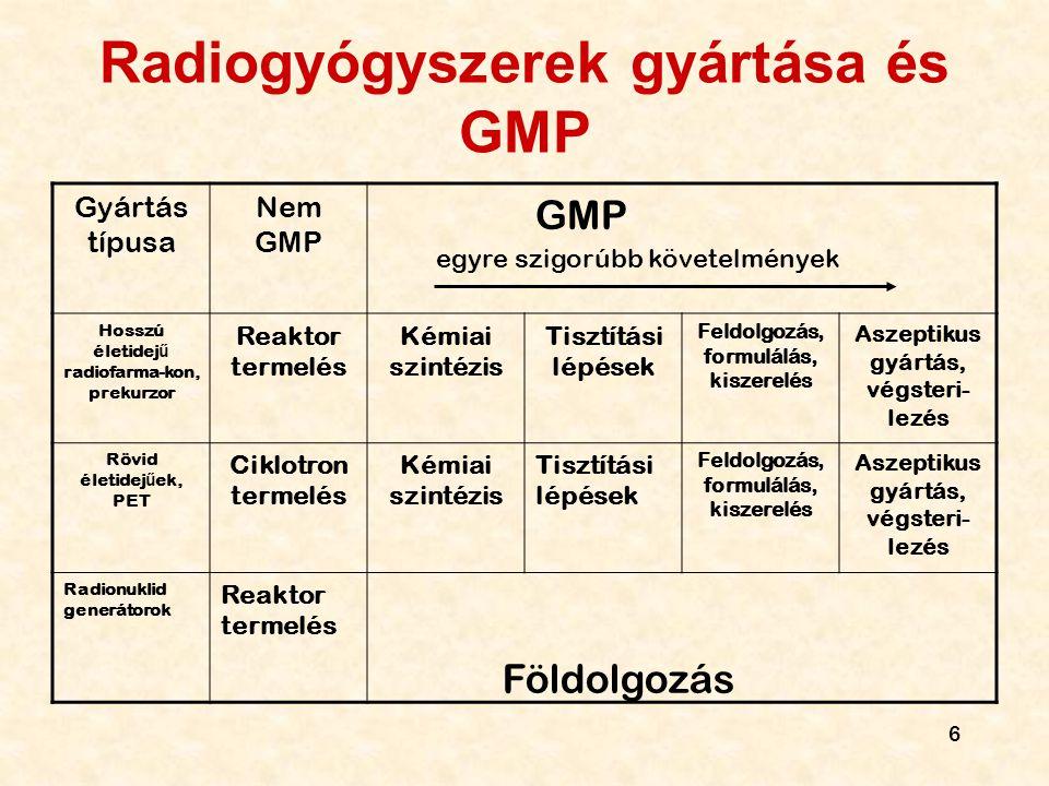 Radiogyógyszerek gyártása és GMP