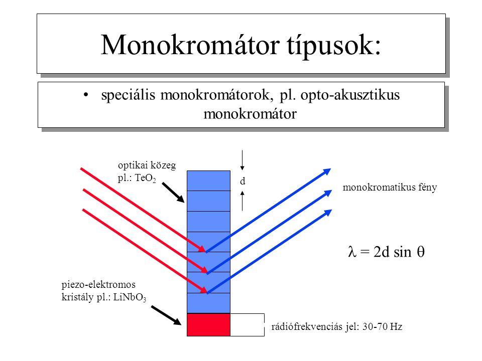 Monokromátor típusok: