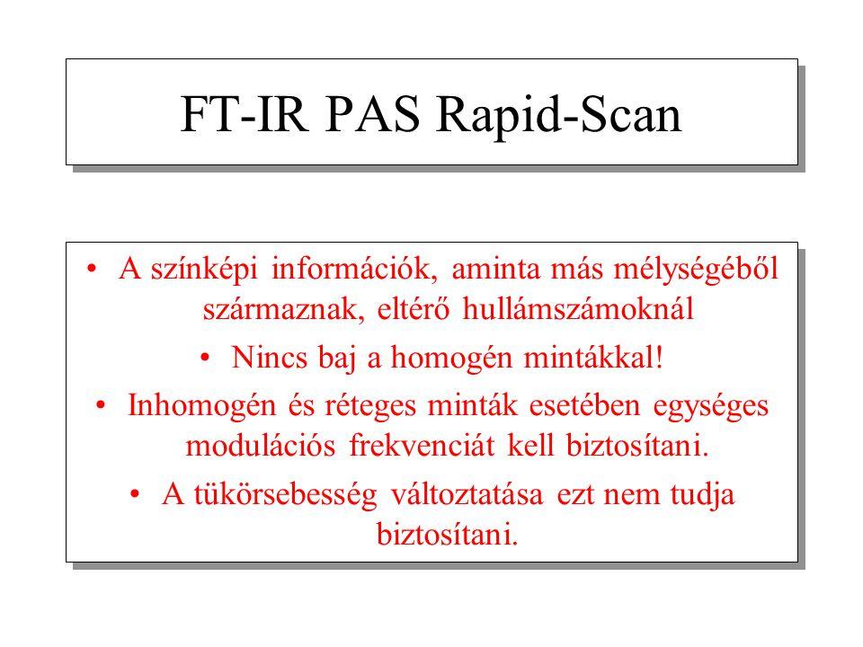 FT-IR PAS Rapid-Scan A színképi információk, aminta más mélységéből származnak, eltérő hullámszámoknál.