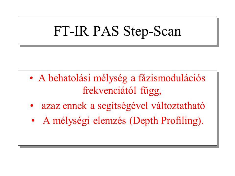 FT-IR PAS Step-Scan A behatolási mélység a fázismodulációs frekvenciától függ, azaz ennek a segítségével változtatható.