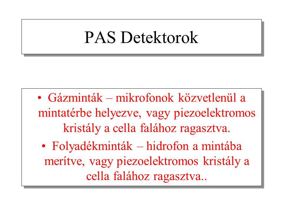 PAS Detektorok Gázminták – mikrofonok közvetlenül a mintatérbe helyezve, vagy piezoelektromos kristály a cella falához ragasztva.