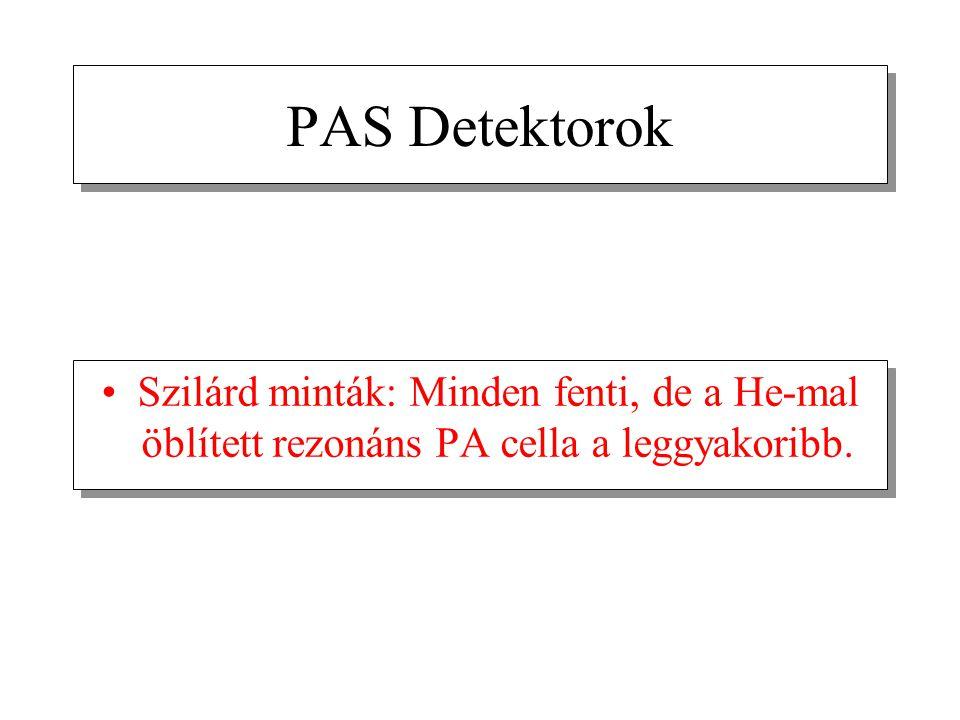 PAS Detektorok Szilárd minták: Minden fenti, de a He-mal öblített rezonáns PA cella a leggyakoribb.