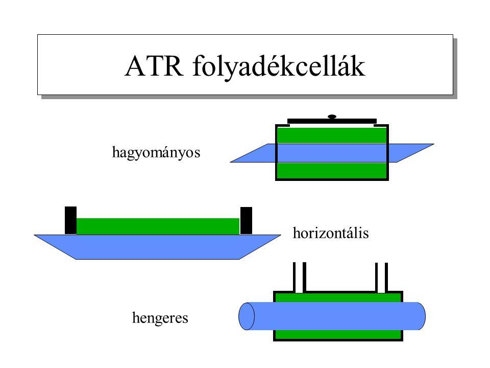 ATR folyadékcellák hagyományos horizontális hengeres 9