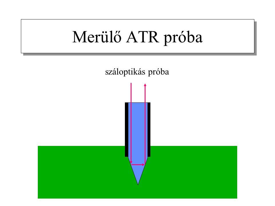Merülő ATR próba száloptikás próba 10