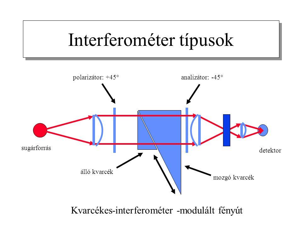 Interferométer típusok