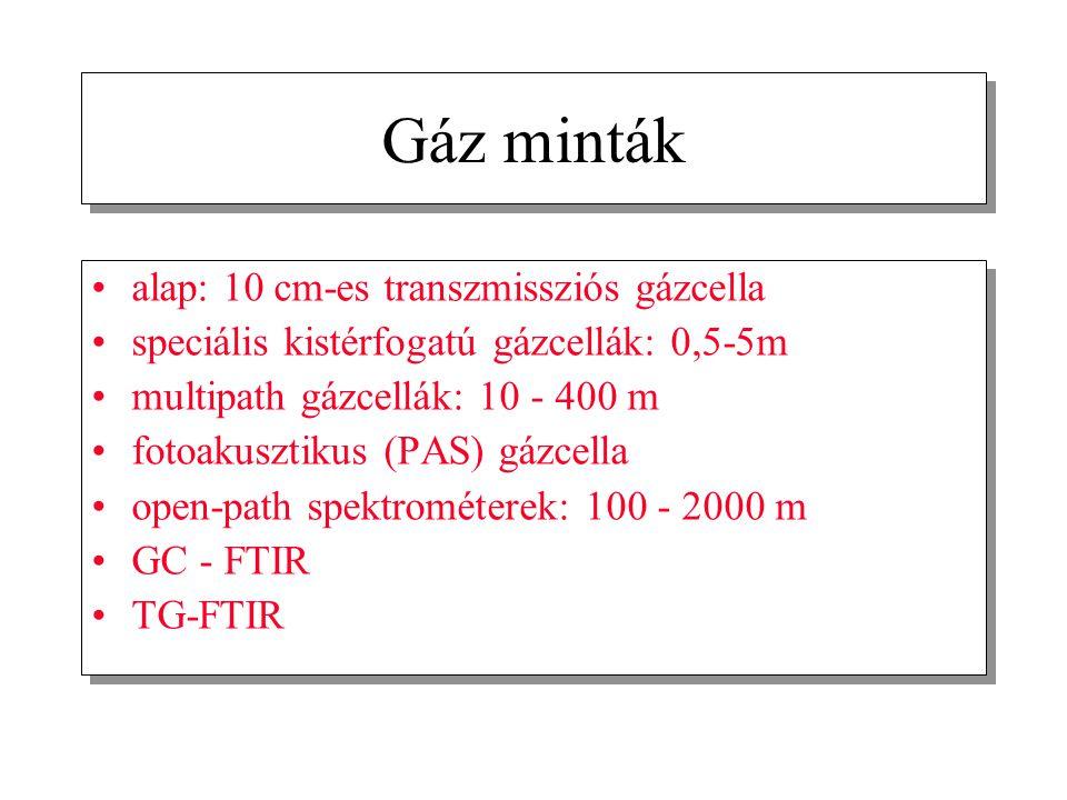 Gáz minták alap: 10 cm-es transzmissziós gázcella