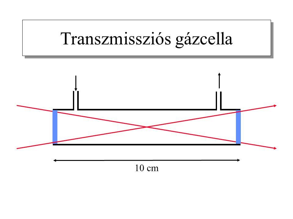 Transzmissziós gázcella