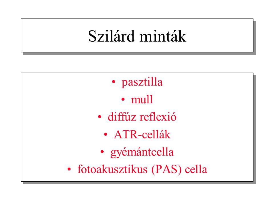 fotoakusztikus (PAS) cella
