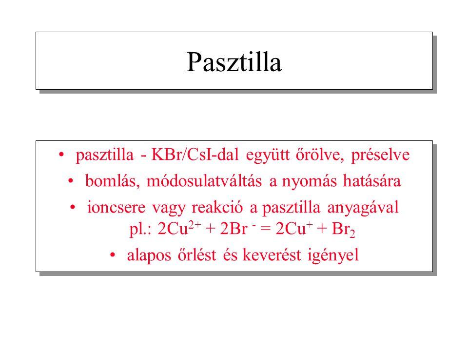 Pasztilla pasztilla - KBr/CsI-dal együtt őrölve, préselve