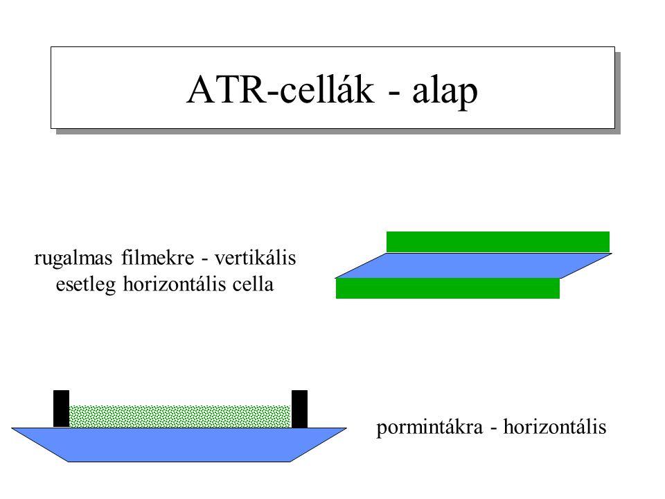 rugalmas filmekre - vertikális esetleg horizontális cella