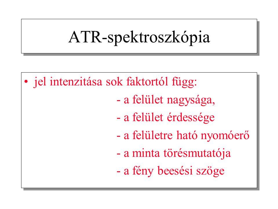 ATR-spektroszkópia jel intenzitása sok faktortól függ: