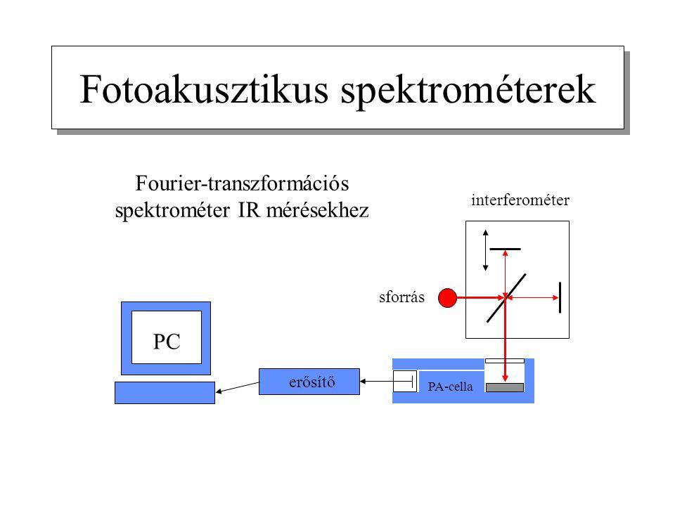 Fotoakusztikus spektrométerek