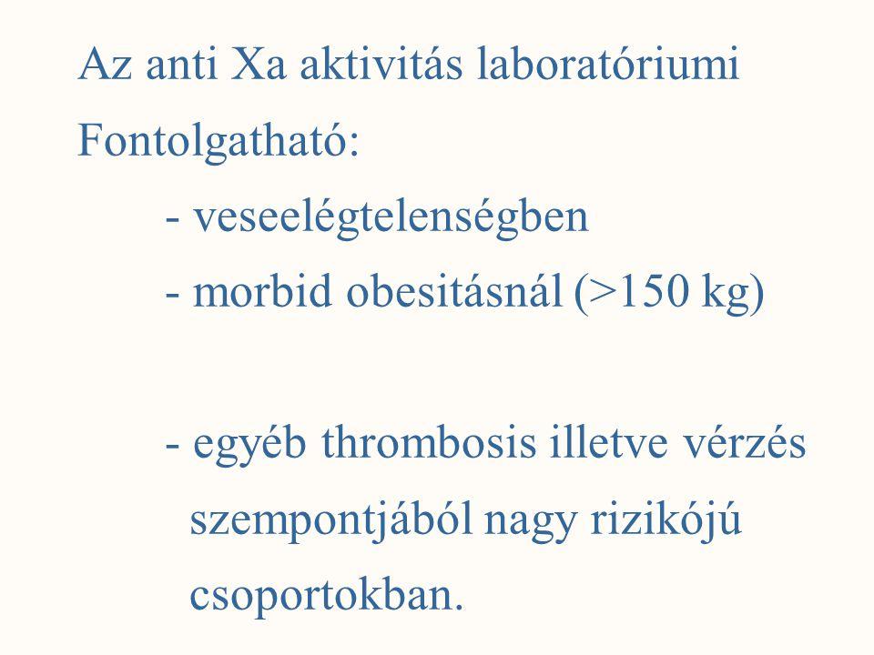 Az anti Xa aktivitás laboratóriumi