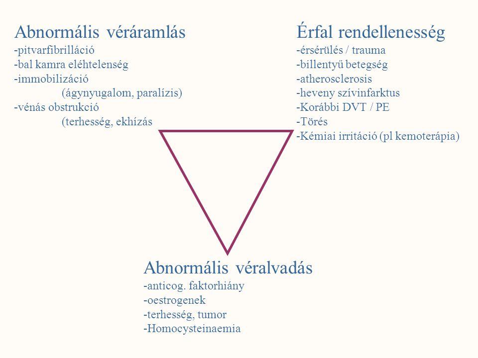 Abnormális véráramlás Érfal rendellenesség