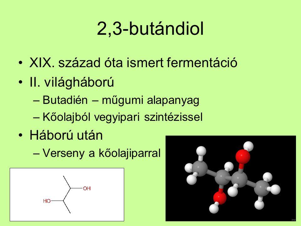 2,3-butándiol XIX. század óta ismert fermentáció II. világháború