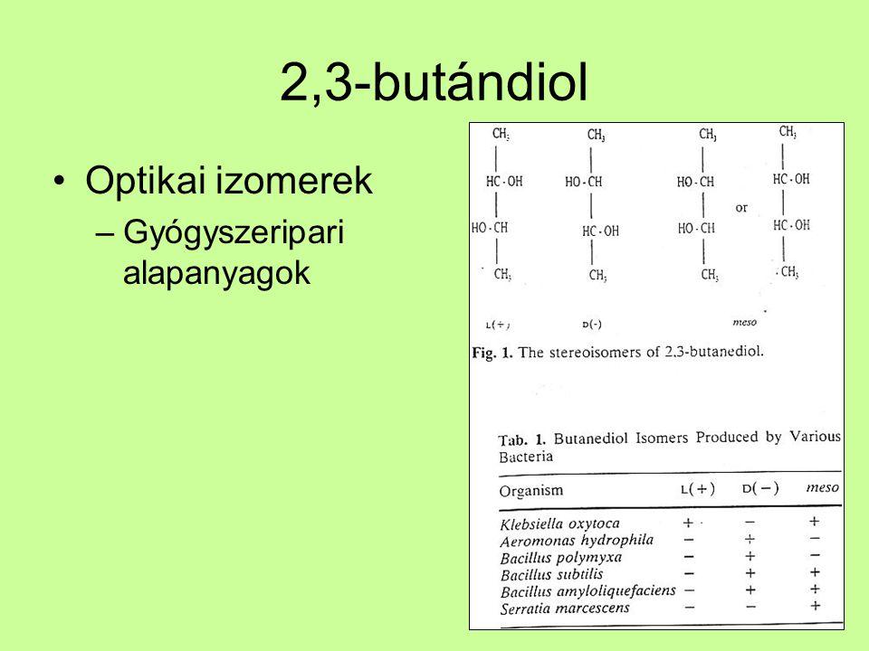2,3-butándiol Optikai izomerek Gyógyszeripari alapanyagok