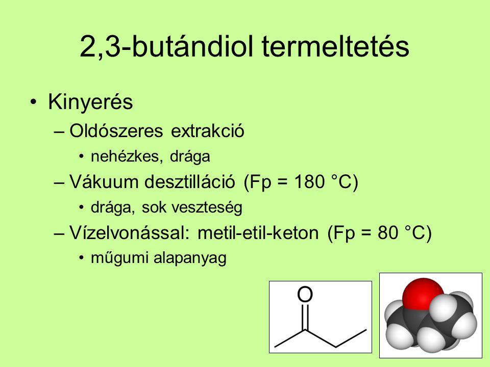 2,3-butándiol termeltetés