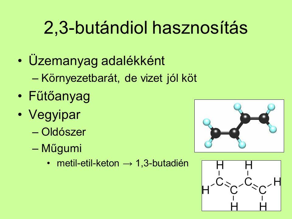 2,3-butándiol hasznosítás
