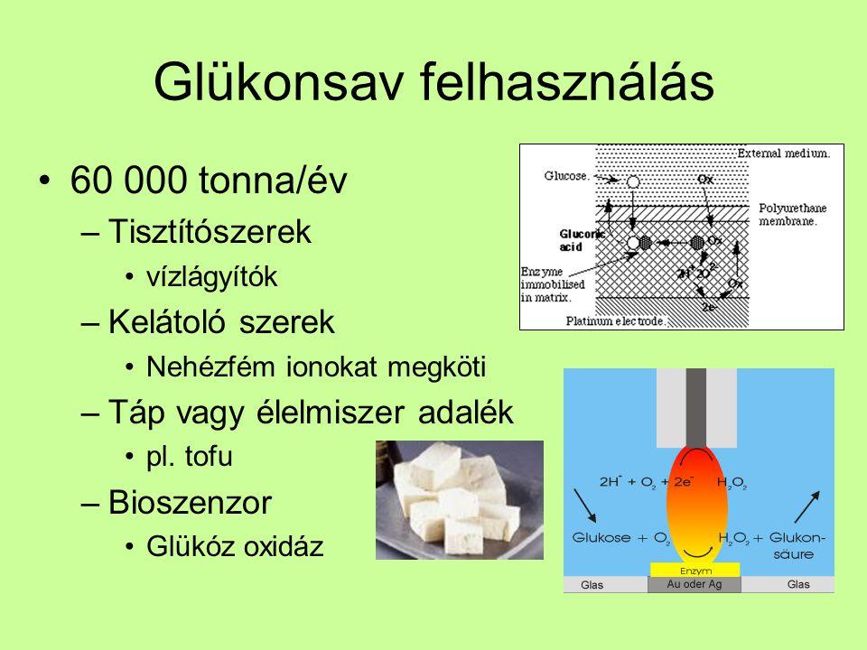 Glükonsav felhasználás